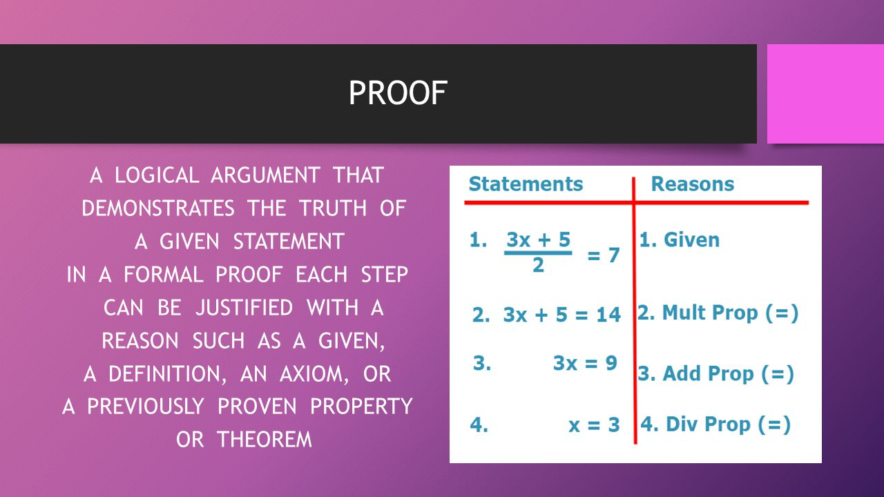 PROOF A LOGICAL ARGUMENT THAT DEMONSTRATES THE TRUTH OF A GIVEN STATEMENT IN A FORMAL PROOF EACH STEP CAN BE JUSTIFIED WITH A REASON SUCH AS A GIVEN,