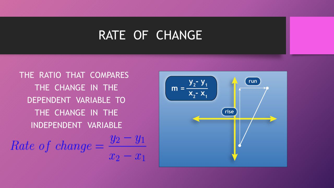 RATE OF CHANGE THE RATIO THAT COMPARES THE CHANGE IN THE DEPENDENT VARIABLE TO THE CHANGE IN THE INDEPENDENT VARIABLE