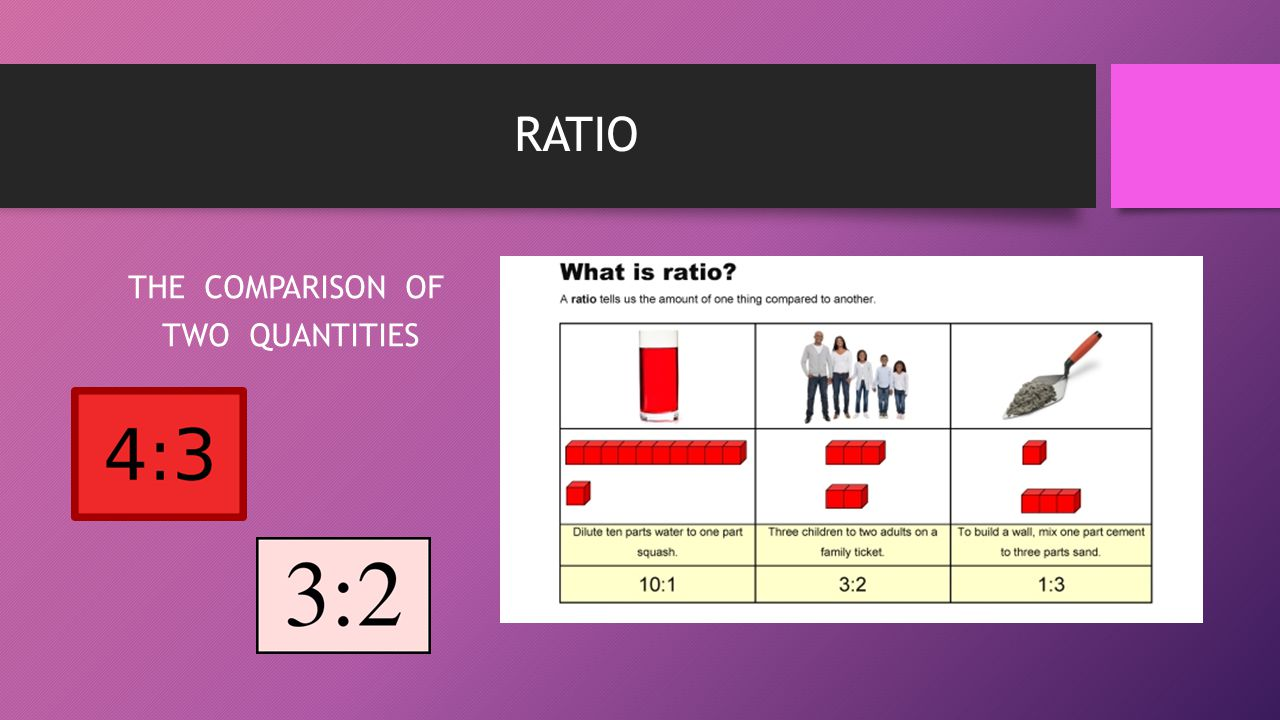 RATIO THE COMPARISON OF TWO QUANTITIES