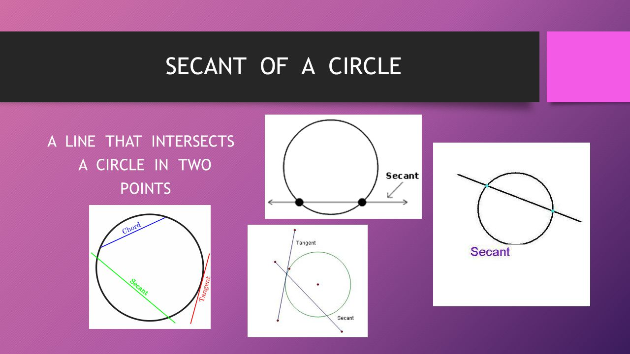 SECANT OF A CIRCLE A LINE THAT INTERSECTS A CIRCLE IN TWO POINTS