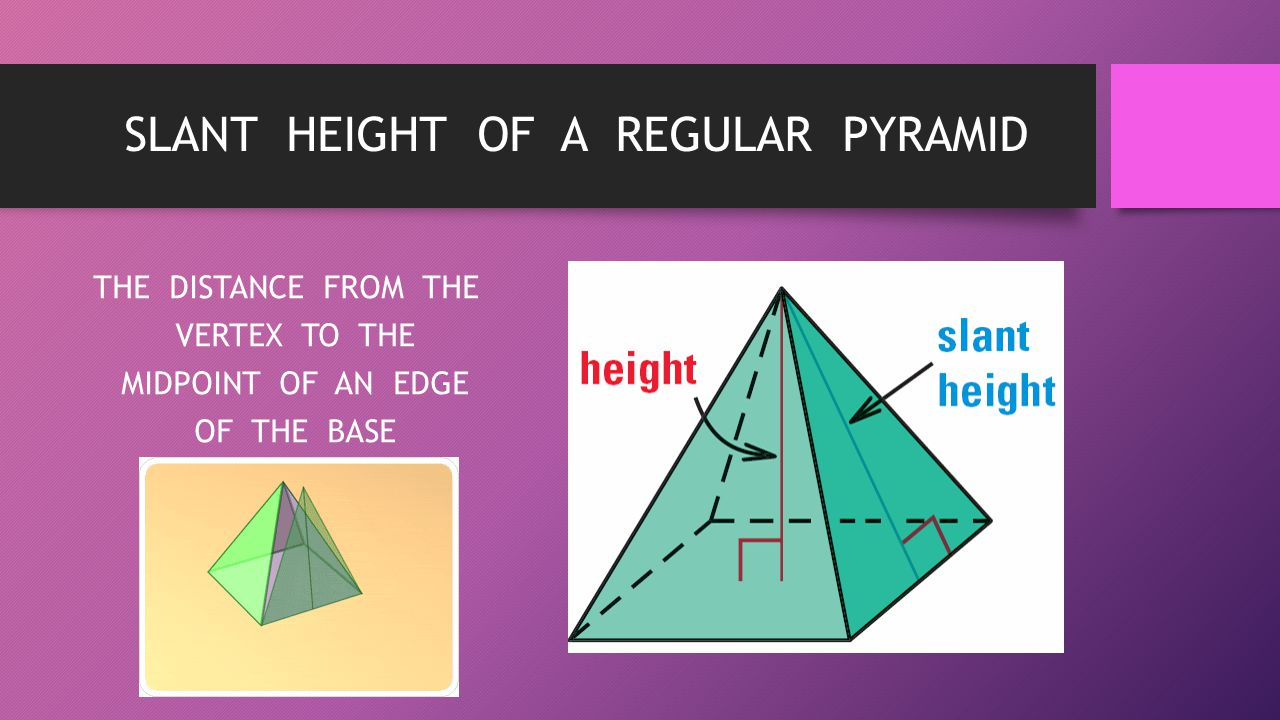 SLANT HEIGHT OF A REGULAR PYRAMID THE DISTANCE FROM THE VERTEX TO THE MIDPOINT OF AN EDGE OF THE BASE