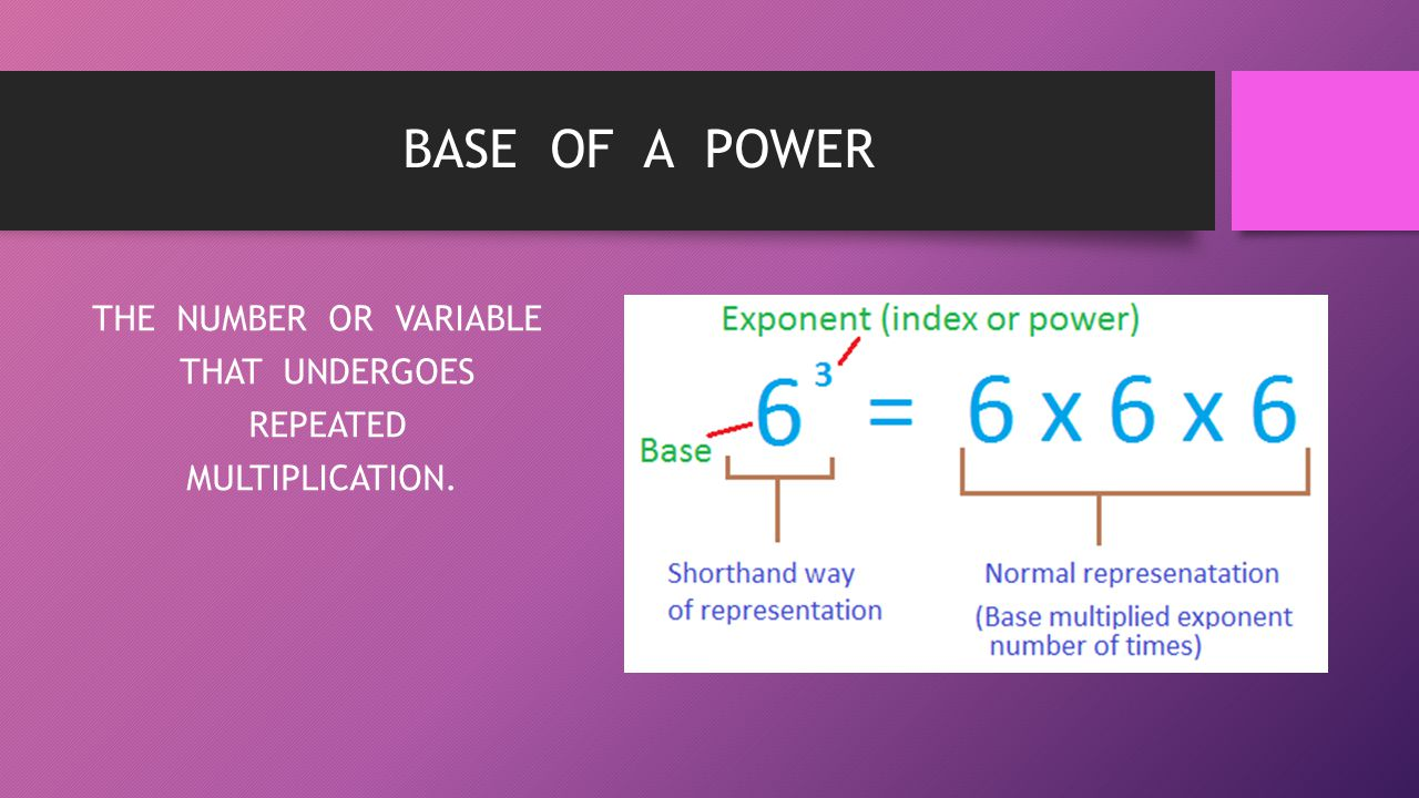 BASE OF A POWER THE NUMBER OR VARIABLE THAT UNDERGOES REPEATED MULTIPLICATION.