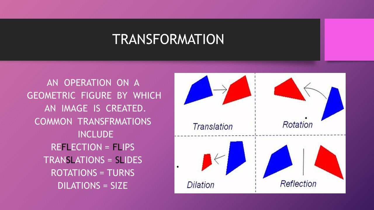 TRANSFORMATION AN OPERATION ON A GEOMETRIC FIGURE BY WHICH AN IMAGE IS CREATED. COMMON TRANSFRMATIONS INCLUDE REFLECTION = FLIPS TRANSLATIONS = SLIDES