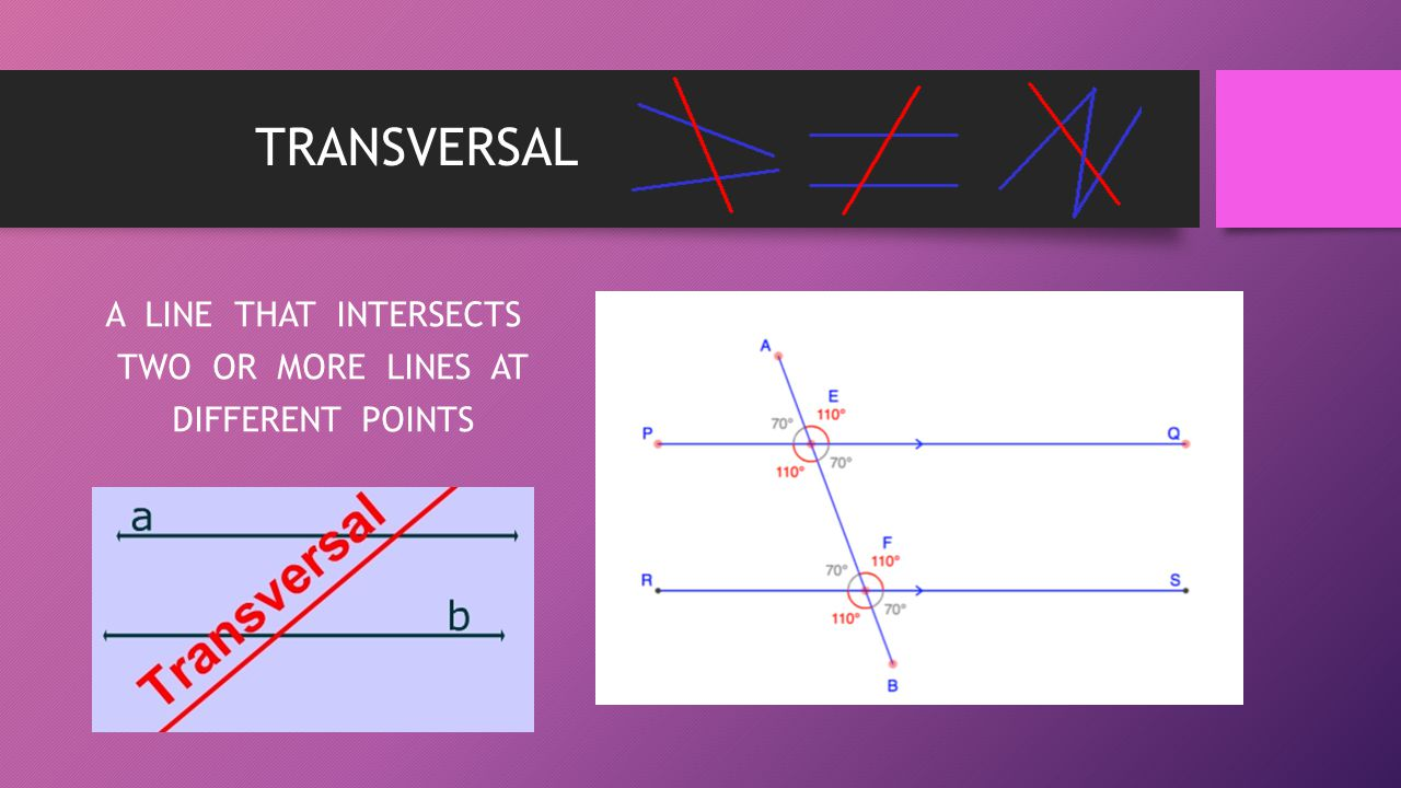 TRANSVERSAL A LINE THAT INTERSECTS TWO OR MORE LINES AT DIFFERENT POINTS