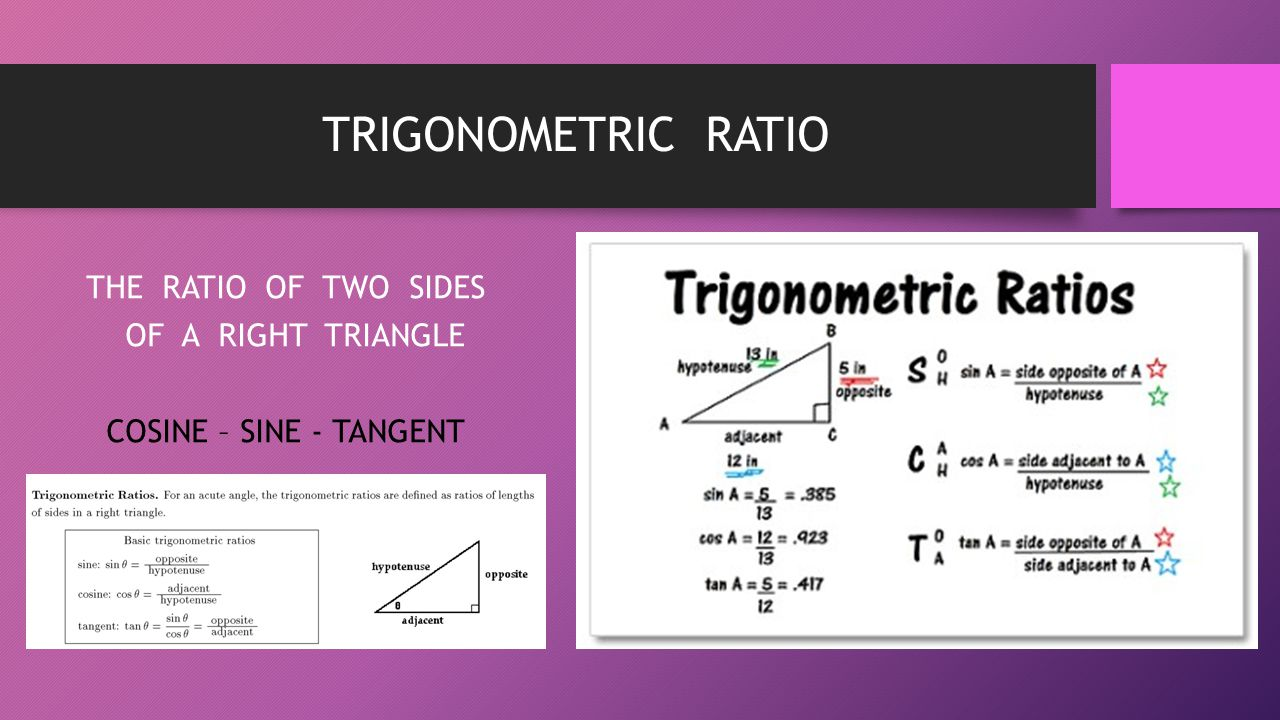 TRIGONOMETRIC RATIO THE RATIO OF TWO SIDES OF A RIGHT TRIANGLE COSINE – SINE - TANGENT