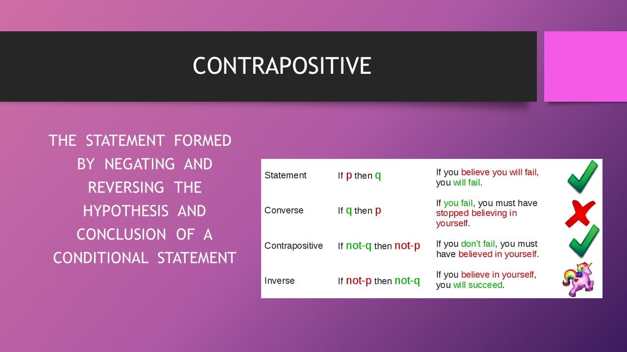 CONTRAPOSITIVE THE STATEMENT FORMED BY NEGATING AND REVERSING THE HYPOTHESIS AND CONCLUSION OF A CONDITIONAL STATEMENT