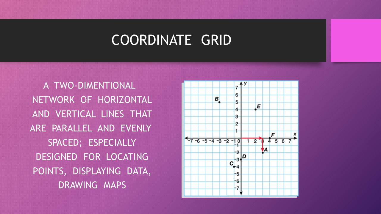 COORDINATE GRID A TWO-DIMENTIONAL NETWORK OF HORIZONTAL AND VERTICAL LINES THAT ARE PARALLEL AND EVENLY SPACED; ESPECIALLY DESIGNED FOR LOCATING POINT