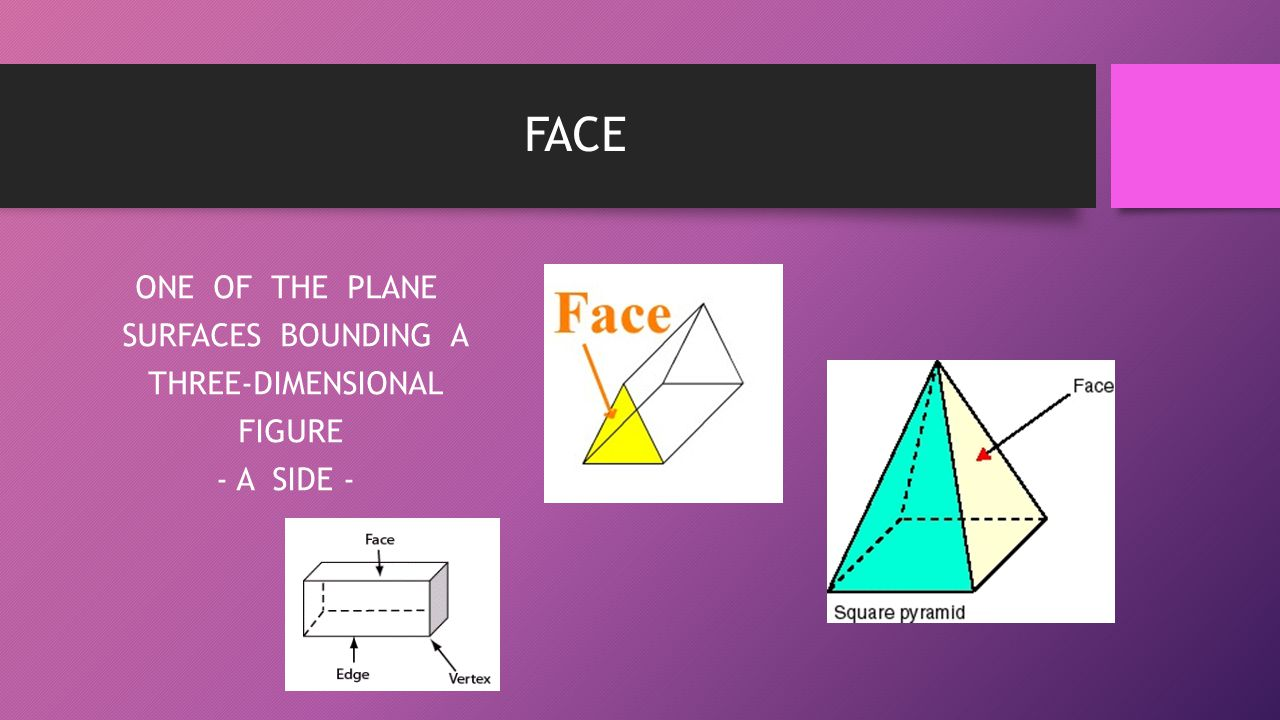 FACE ONE OF THE PLANE SURFACES BOUNDING A THREE-DIMENSIONAL FIGURE - A SIDE -