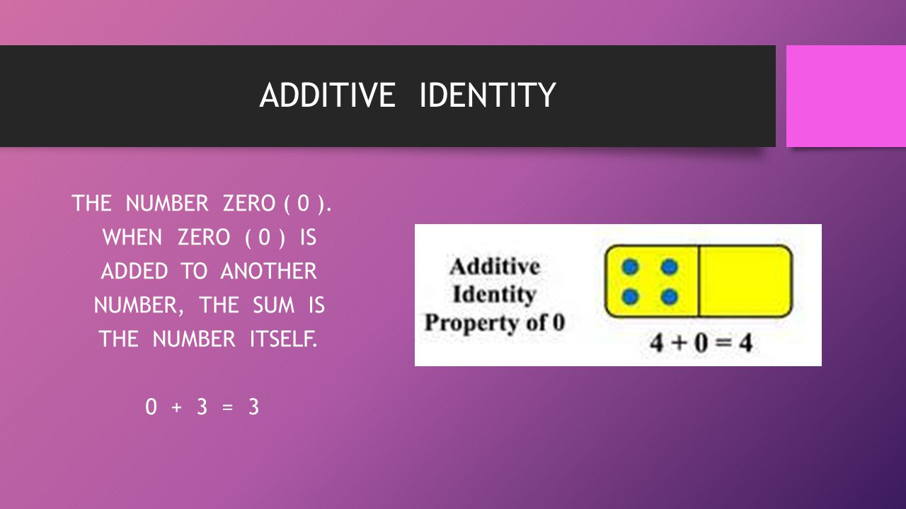 ADDITIVE IDENTITY THE NUMBER ZERO ( 0 ). WHEN ZERO ( 0 ) IS ADDED TO ANOTHER NUMBER, THE SUM IS THE NUMBER ITSELF. 0 + 3 = 3