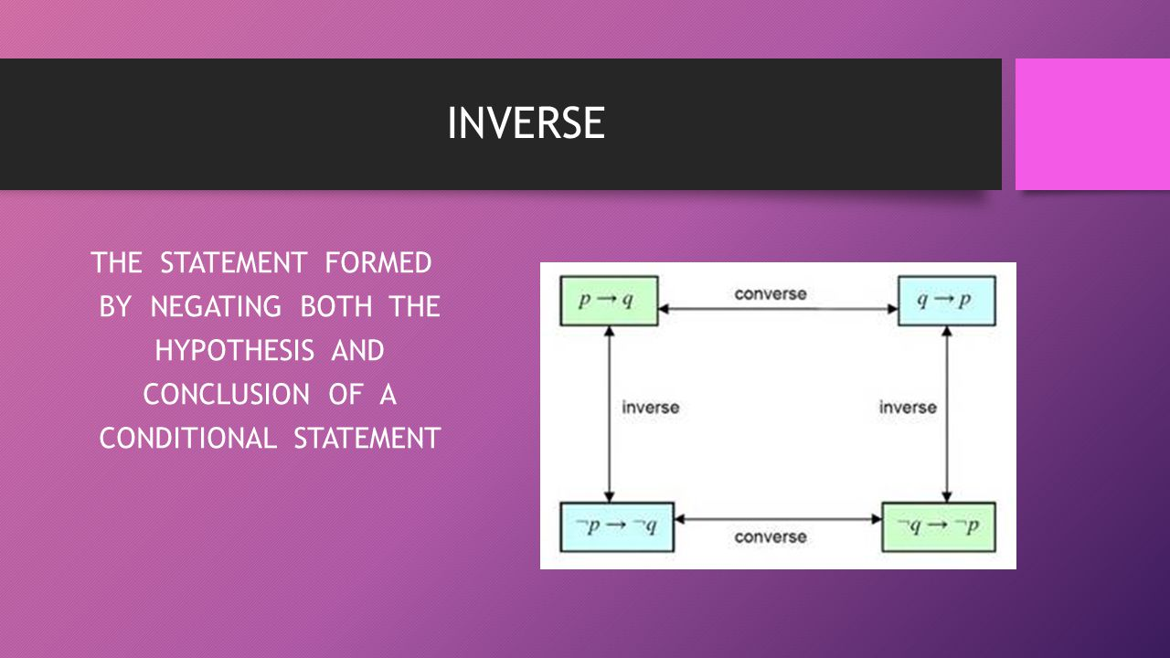 INVERSE THE STATEMENT FORMED BY NEGATING BOTH THE HYPOTHESIS AND CONCLUSION OF A CONDITIONAL STATEMENT