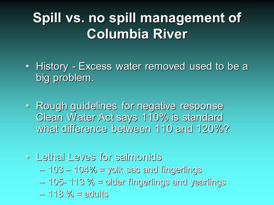 Spill vs.