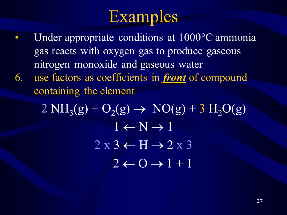 27 Examples Under appropriate conditions at 1000°C ammonia gas reacts with oxygen gas to produce gaseous nitrogen monoxide and gaseous water 6.use factors as coefficients in front of compound containing the element 2 NH 3 (g) + O 2 (g)  NO(g) + 3 H 2 O(g) 1  N  1 2 x 3  H  2 x 3 2  O  1 + 1