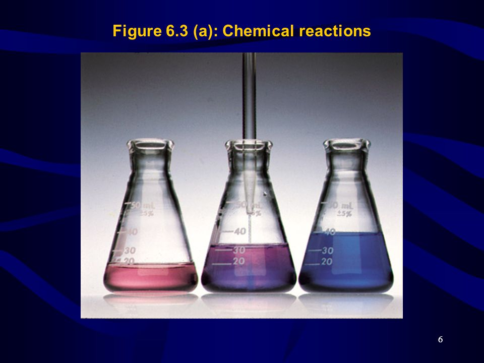 6 Figure 6.3 (a): Chemical reactions