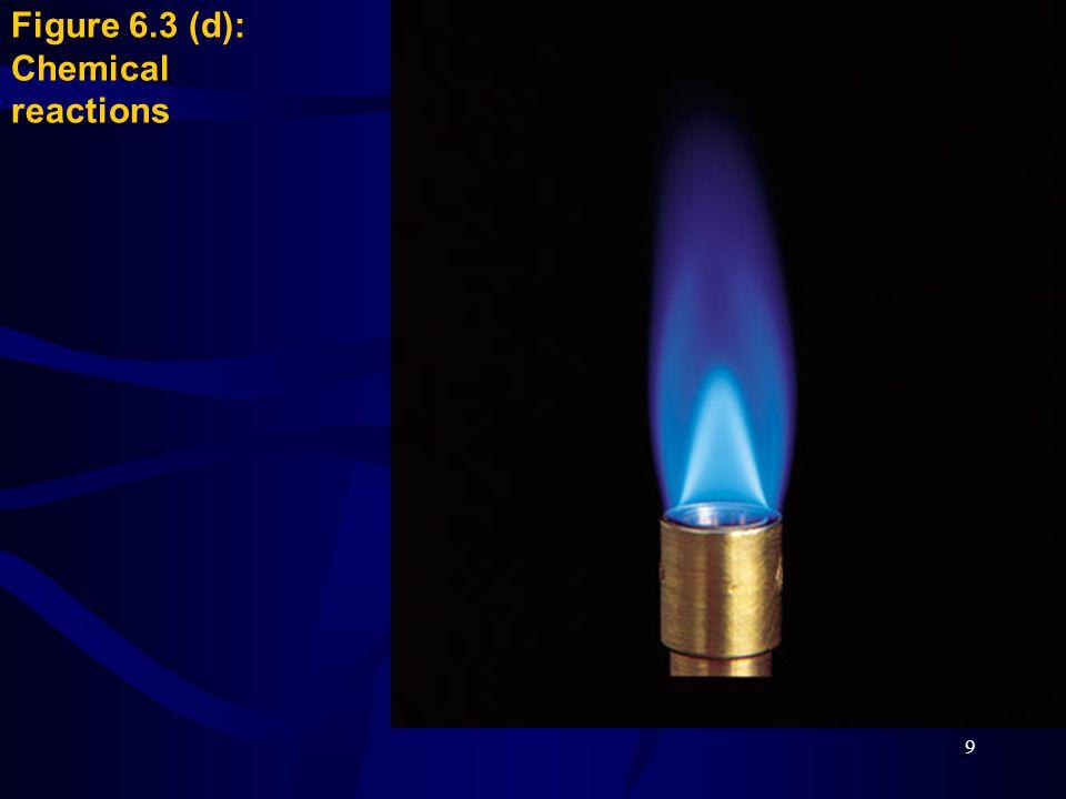 9 Figure 6.3 (d): Chemical reactions