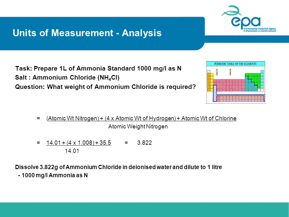 Units of Measurement - Analysis Task: Prepare 1L of Ammonia Standard 1000 mg/l as N Salt : Ammonium Chloride (NH 4 Cl) Question: What weight of Ammoni