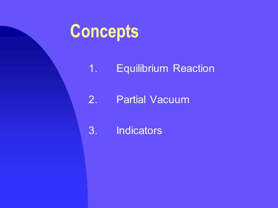 Concepts 1.Equilibrium Reaction 2.Partial Vacuum 3.Indicators