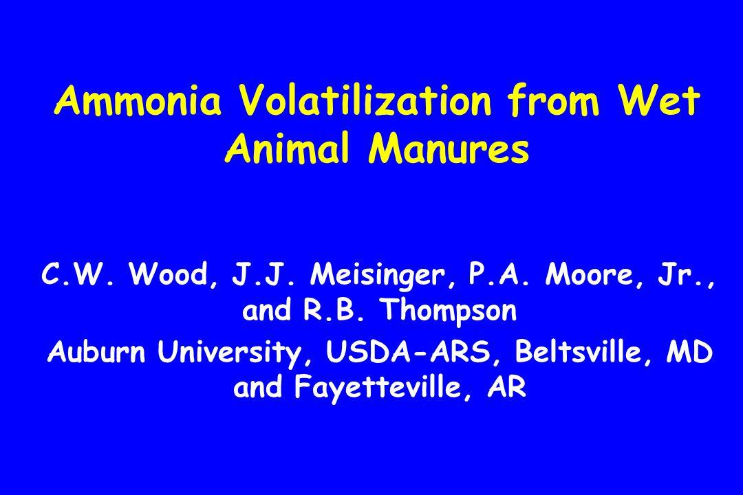 IV.Factors Affecting NH 3 Volatilization From Liquid Manures C.