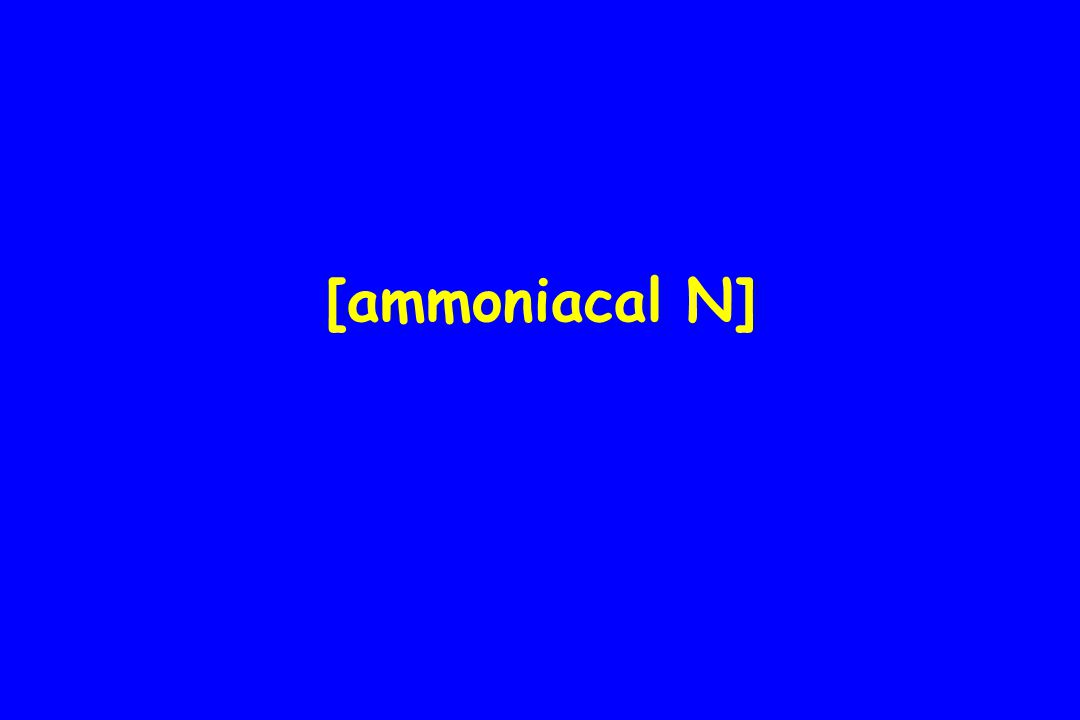 [ammoniacal N]
