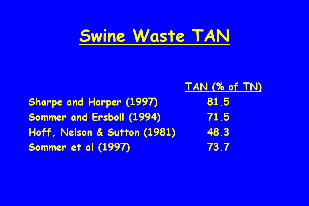 Swine Waste TAN