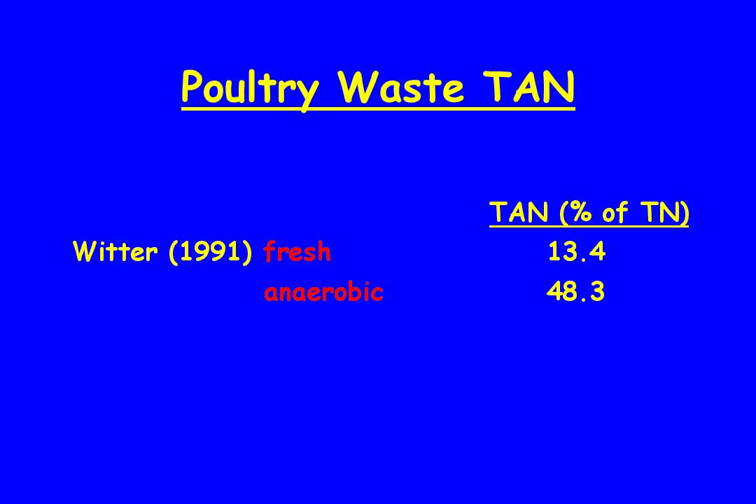 Poultry Waste TAN