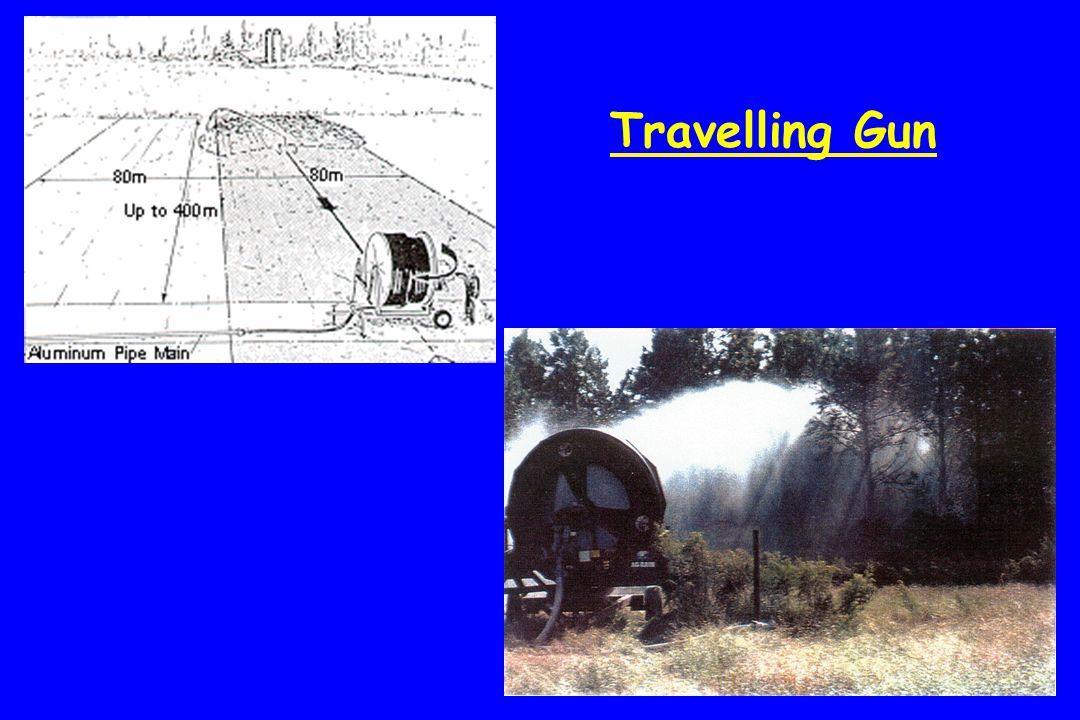 Travelling Gun