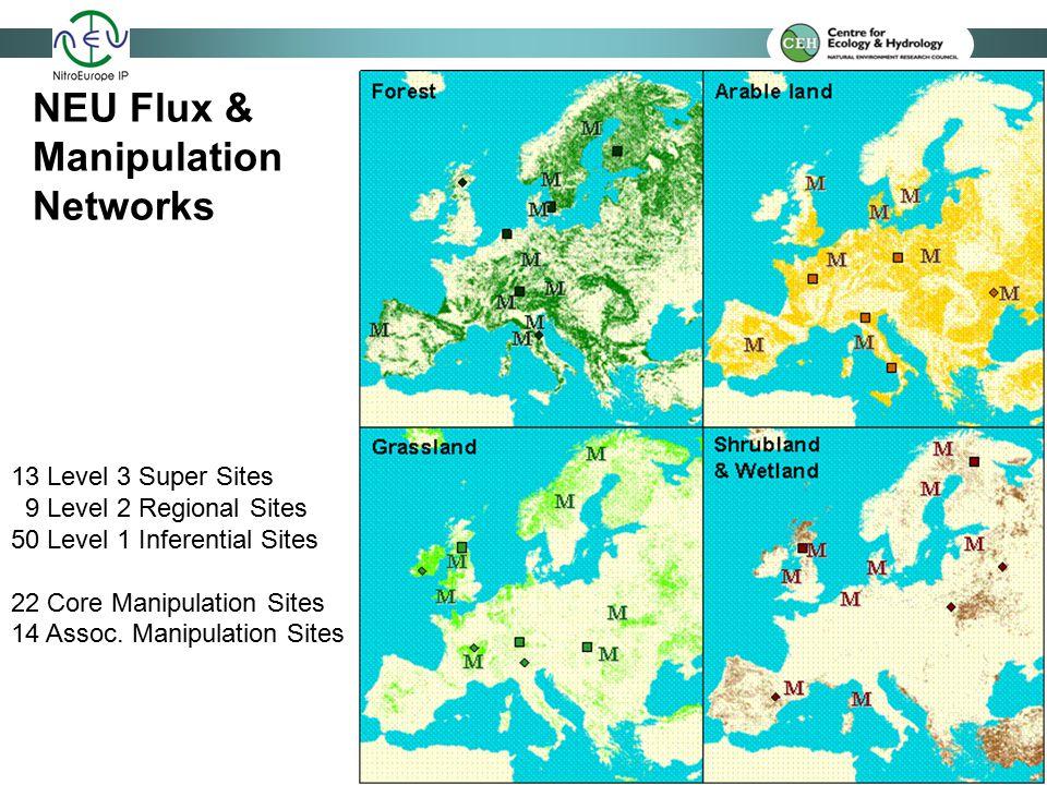 NEU Flux & Manipulation Networks 13 Level 3 Super Sites 9 Level 2 Regional Sites 50 Level 1 Inferential Sites 22 Core Manipulation Sites 14 Assoc.