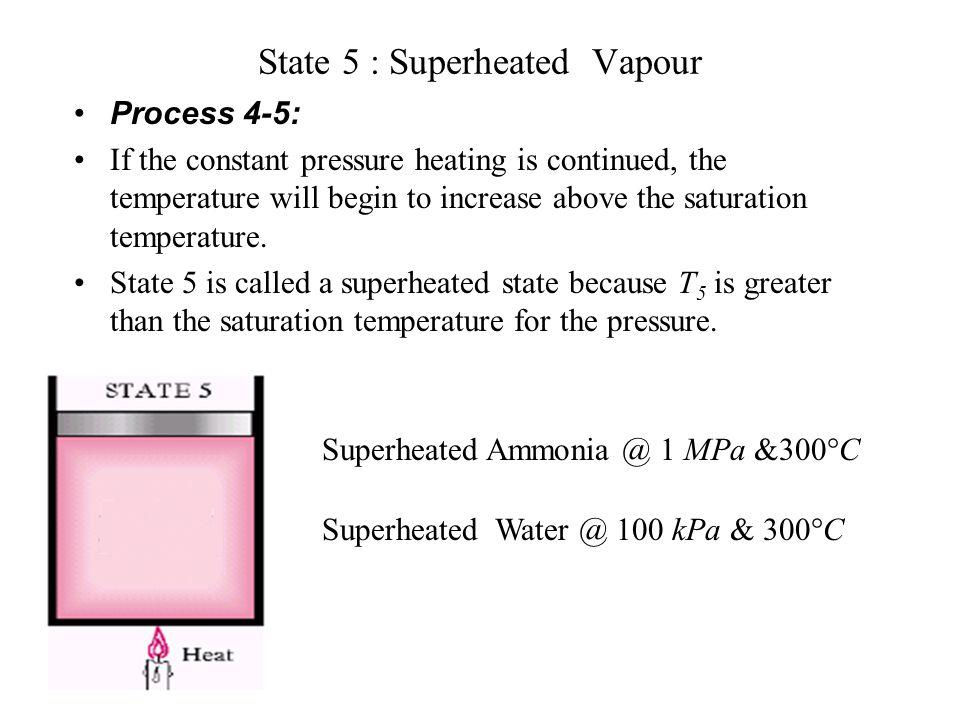 TemperaturePressure Specific Volume, m3/kg 0C0CMPa Saturated LiquidSaturated Vapour 1006.2540.0021880.01784 1209.1070.0025890.01003 132.311.330.004255