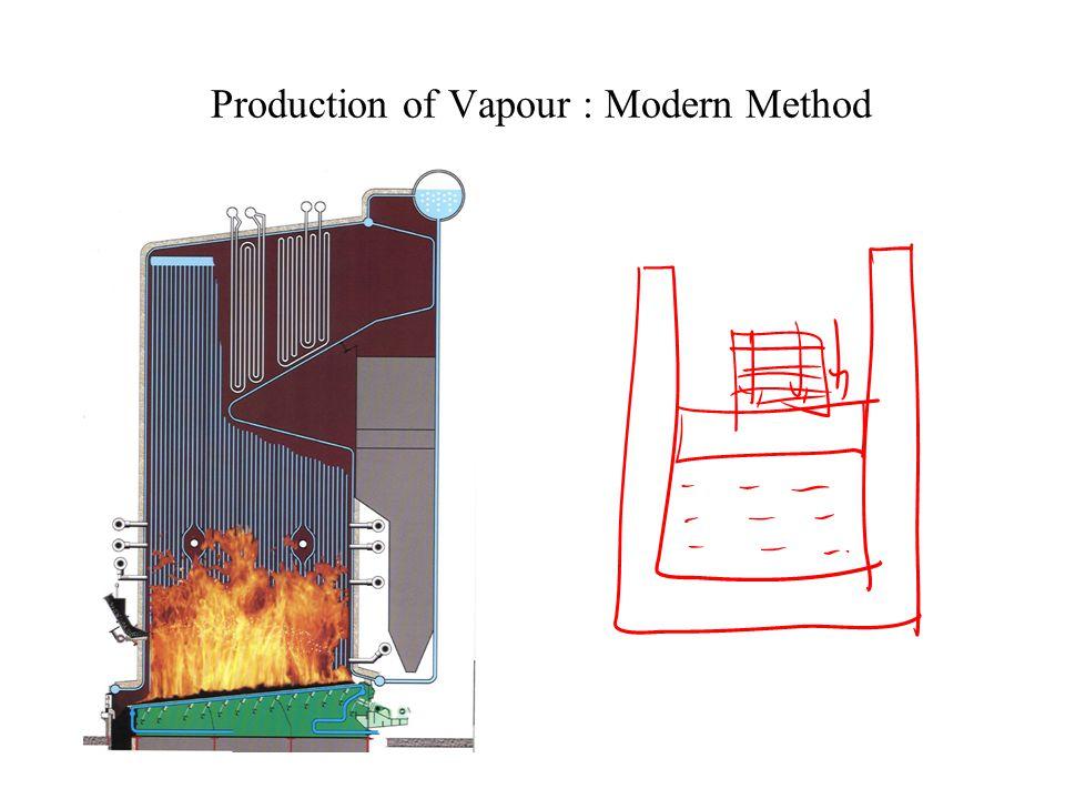 Production of Vapour : Ancient Method