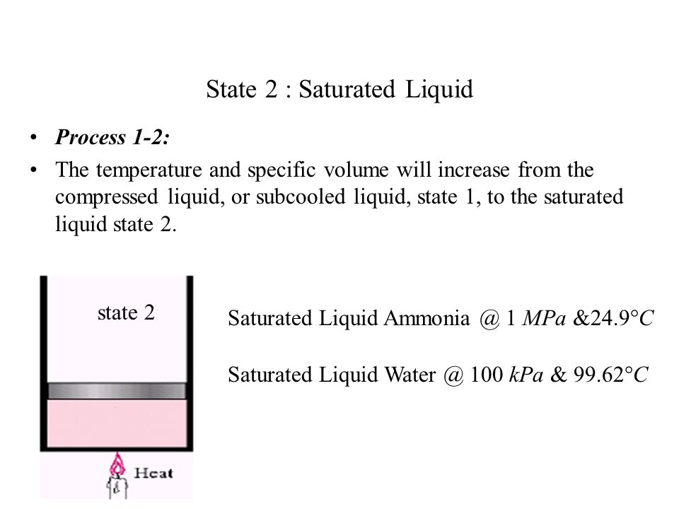 State 1 20  C Liquid Ammonia @ 1 MPa Liquid Water @ 100 kPa In the compressed liquid region, the properties of the liquid are approximately equal to the properties of the saturated liquid state at the temperature.