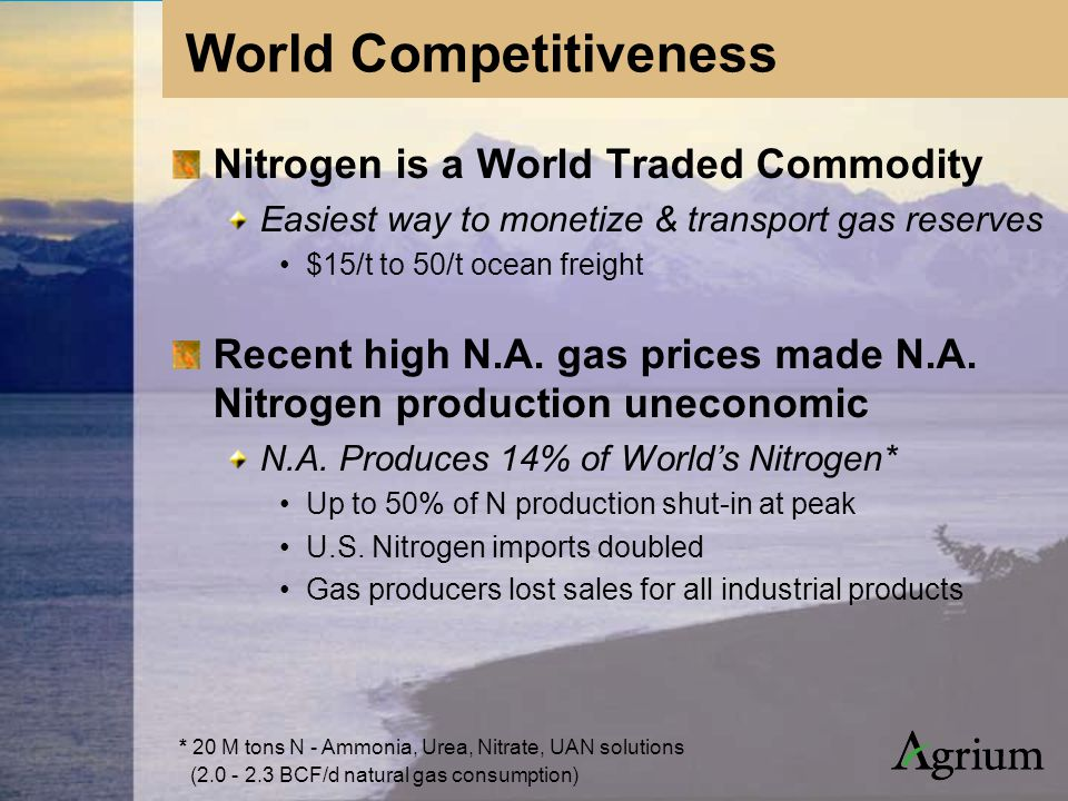 Nitrogen is a World Traded Commodity Easiest way to monetize & transport gas reserves $15/t to 50/t ocean freight Recent high N.A.