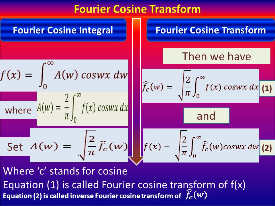 Where 'c' stands for cosine Equation (1) is called Fourier cosine transform of f(x) Equation (2) is called inverse Fourier cosine transform of Where 'c' stands for cosine Equation (1) is called Fourier cosine transform of f(x) Equation (2) is called inverse Fourier cosine transform of Fourier Cosine Transform Fourier Cosine IntegralFourier Cosine Transform Set where Then we have and (1) (2)