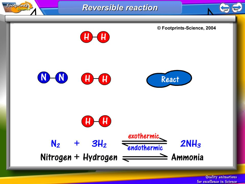 1.For a reversible reaction in a closed system, an equilibrium is reached where the rate of the forward reaction equals the rate of the reverse reaction 2.The amount of reactants and products in the equilibrium depends on the conditions 3.The equilibrium will move to reduce any changes in the reaction Equilibrium Equilibrium