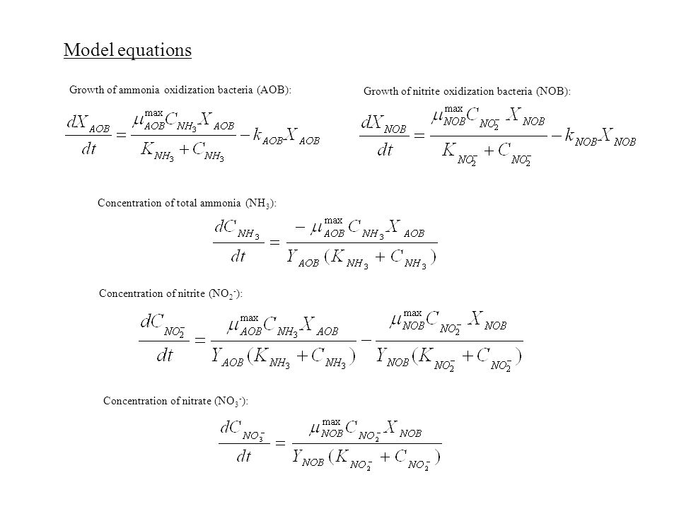 Growth of ammonia oxidization bacteria (AOB): Growth of nitrite oxidization bacteria (NOB): Concentration of total ammonia (NH 3 ): Concentration of nitrite (NO 2 - ): Concentration of nitrate (NO 3 - ): Model equations