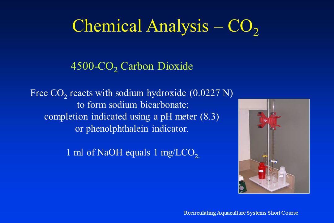 Recirculating Aquaculture Systems Short Course Chemical Analysis – Dissolved Oxygen Winkler Method: manganous sulfate, potassium iodide, sodium hydrox