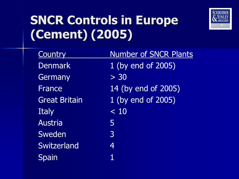 SNCR Controls in Europe (Cement) (2005) CountryNumber of SNCR Plants Denmark1 (by end of 2005) Germany> 30 France14 (by end of 2005) Great Britain1 (by end of 2005) Italy< 10 Austria5 Sweden3 Switzerland4 Spain1