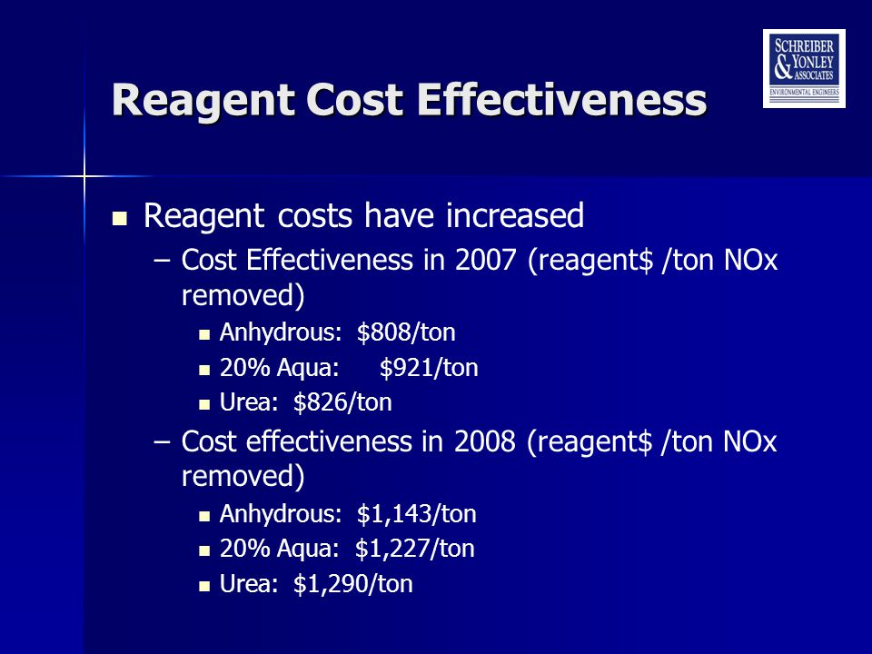 Reagent Cost Effectiveness Reagent costs have increased –Cost Effectiveness in 2007 (reagent$ /ton NOx removed) Anhydrous: $808/ton 20% Aqua: $921/ton Urea: $826/ton –Cost effectiveness in 2008 (reagent$ /ton NOx removed) Anhydrous: $1,143/ton 20% Aqua: $1,227/ton Urea: $1,290/ton