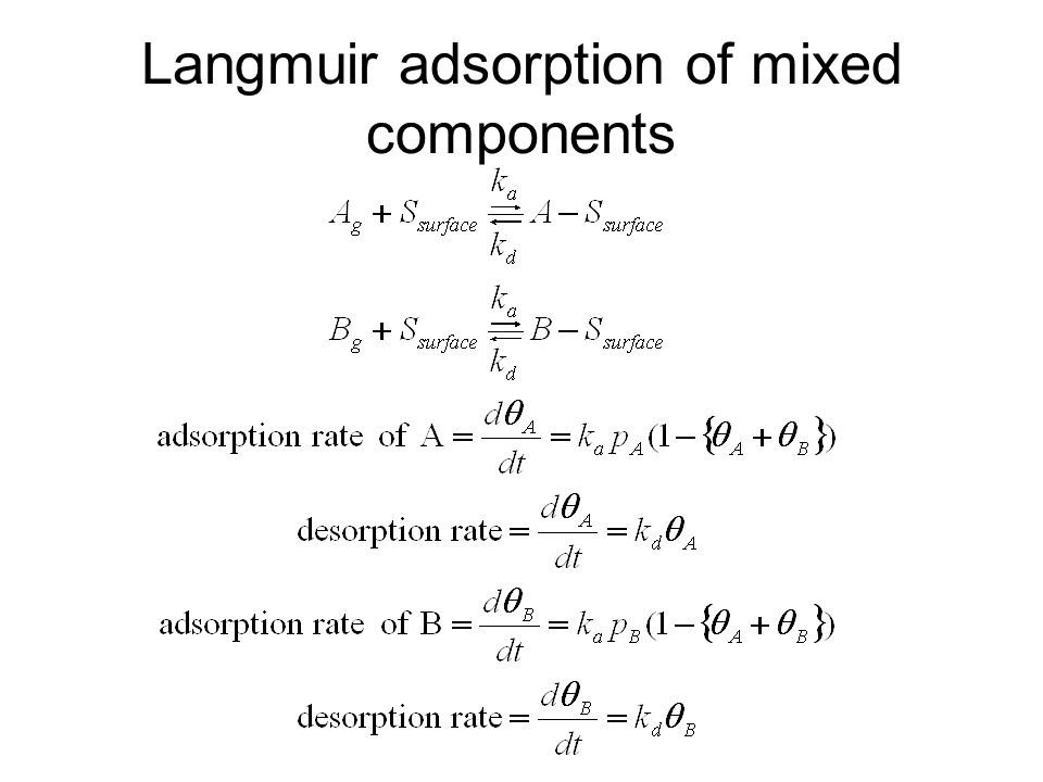 Langmuir adsorption of mixed components