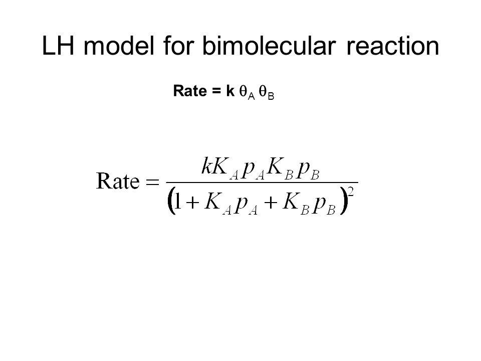 LH model for bimolecular reaction Rate = k  A  B