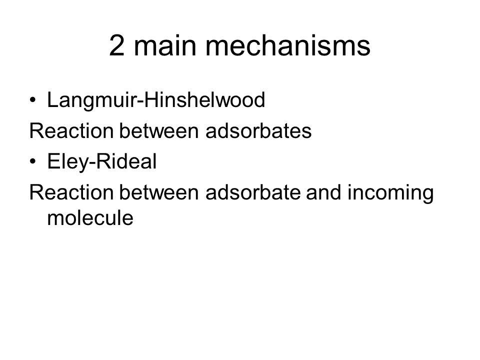 2 main mechanisms Langmuir-Hinshelwood Reaction between adsorbates Eley-Rideal Reaction between adsorbate and incoming molecule