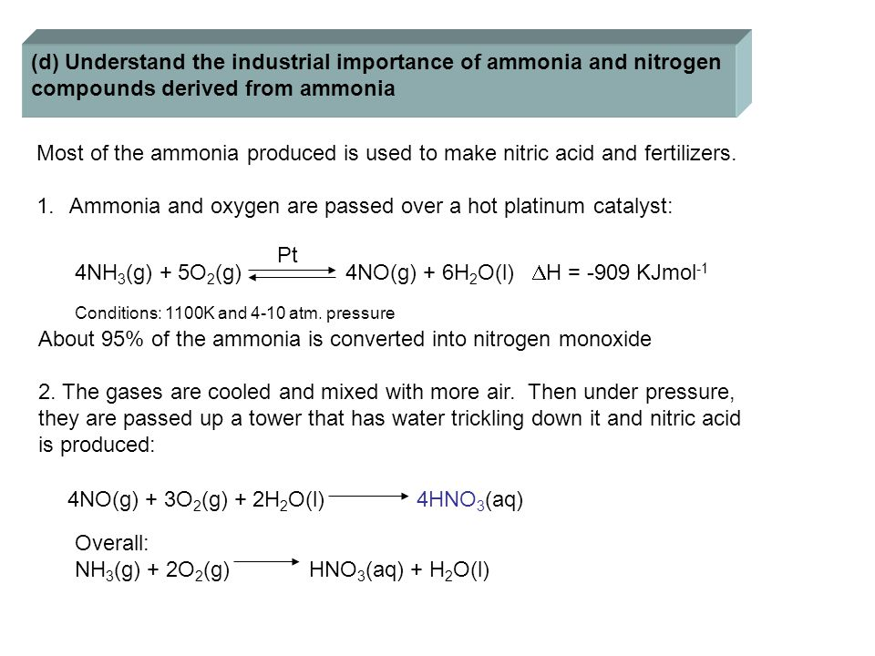 (d) Understand the industrial importance of ammonia and nitrogen compounds derived from ammonia Most of the ammonia produced is used to make nitric acid and fertilizers.