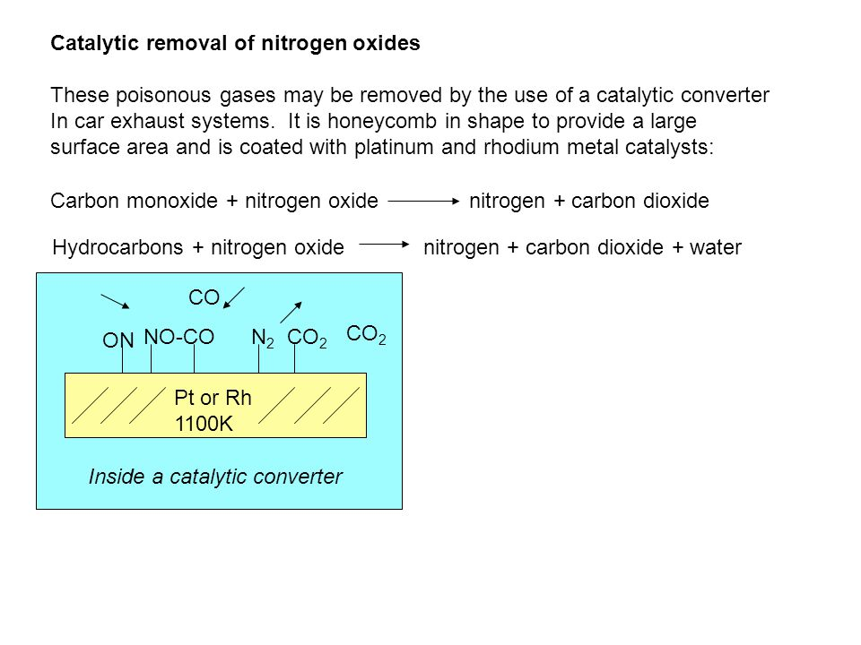 Catalytic removal of nitrogen oxides These poisonous gases may be removed by the use of a catalytic converter In car exhaust systems.