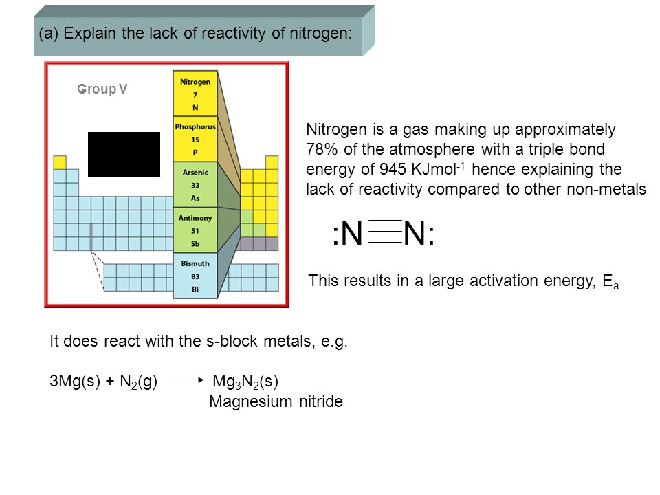 (a)Explain the lack of reactivity of nitrogen: Group V N::N Nitrogen is a gas making up approximately 78% of the atmosphere with a triple bond energy of 945 KJmol -1 hence explaining the lack of reactivity compared to other non-metals It does react with the s-block metals, e.g.