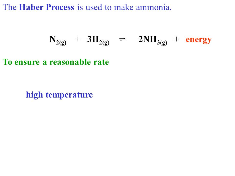 The Haber Process is used to make ammonia.