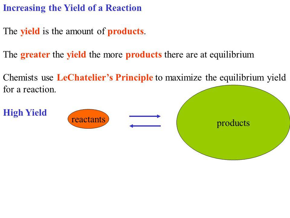 Graphing Equilibrium N 2 O 4(g) ⇋ 2NO 2(g) + 59 KJ 4. Removing NO 2 [N 2 O 4 ] [NO 2 ] 2x x