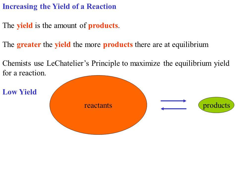 Graphing Equilibrium N 2 O 4(g) ⇋ 2NO 2(g) + 59 KJ 1. Increase Temperature [N 2 O 4 ] [NO 2 ]
