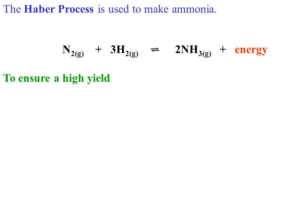 N 2 O 4(g) ⇋ 2NO 2(g) + 59 KJ Describe four ways of increasing the yield.