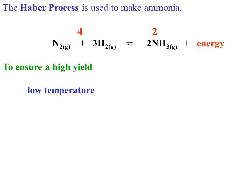Graphing Equilibrium N 2 O 4(g) ⇋ 2NO 2(g) + 59 KJ 1. Increase Temperature [N 2 O 4 ] [NO 2 ] 2x x