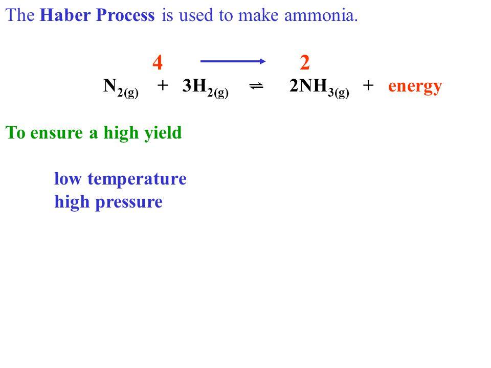 Graphing Equilibrium N 2 O 4(g) ⇋ 2NO 2(g) + 59 KJ 2. Decrease Volume [N 2 O 4 ] [NO 2 ]