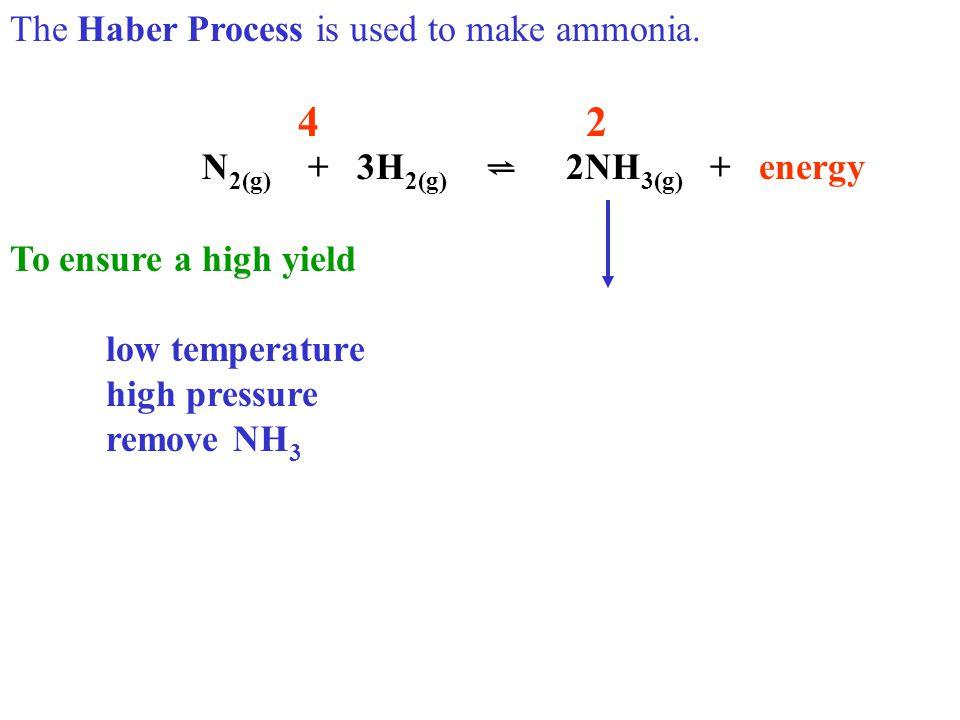 12 N 2 O 4(g) ⇋ 2NO 2(g) + 59 KJ Describe four ways of increasing the yield.