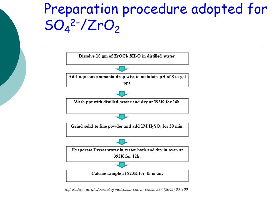 Preparation procedure adopted for SO 4 2− /ZrO 2 Dissolve 10 gm of ZrOCl 2.8H 2 O in distilled water.